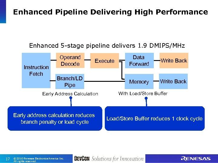 Enhanced Pipeline Delivering High Performance Regular 5 -stage pipeline Enhanced 5 -stage pipeline delivers