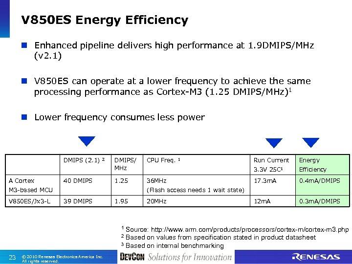 V 850 ES Energy Efficiency n Enhanced pipeline delivers high performance at 1. 9