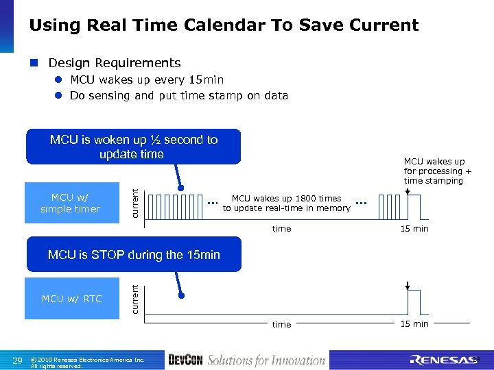 Using Real Time Calendar To Save Current n Design Requirements l MCU wakes up