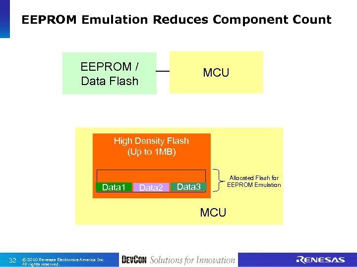 EEPROM Emulation Reduces Component Count EEPROM / Data Flash MCU High Density Flash (Up