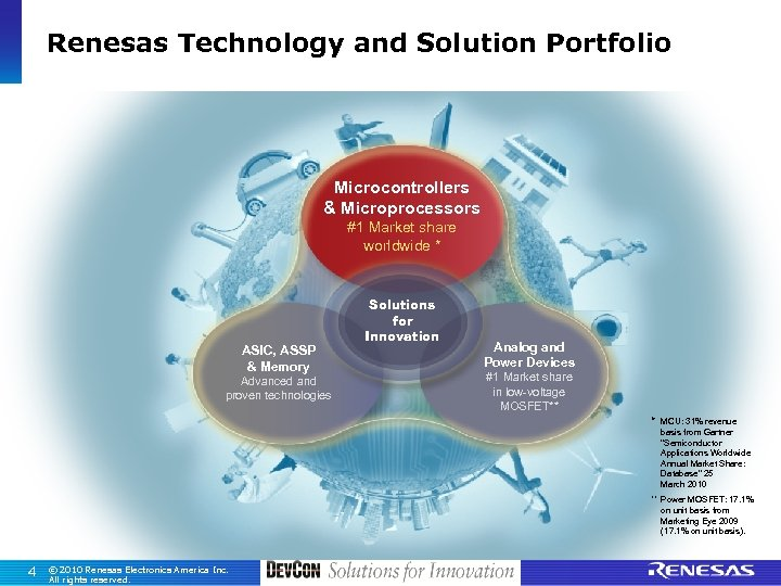 Renesas Technology and Solution Portfolio Microcontrollers & Microprocessors #1 Market share worldwide * ASIC,