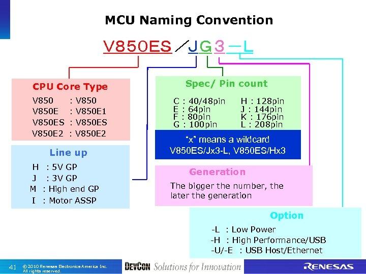 MCU Naming Convention V850ES /JG 3 -L CPU Core Type V 850 ES V