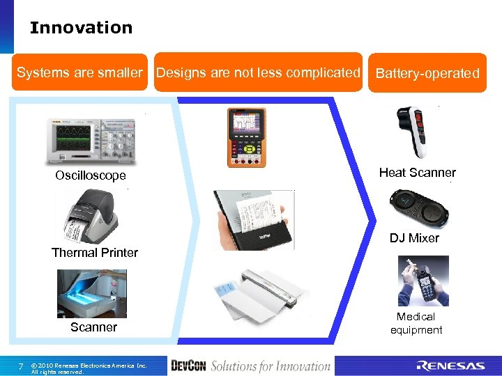 Innovation Systems are smaller Designs are not less complicated Oscilloscope Battery-operated Heat Scanner DJ