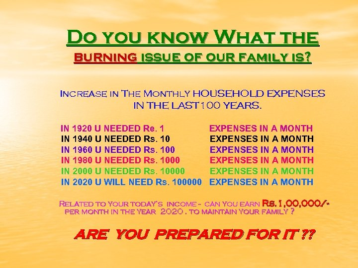 Do you know What the burning issue of our family is? Increase in The