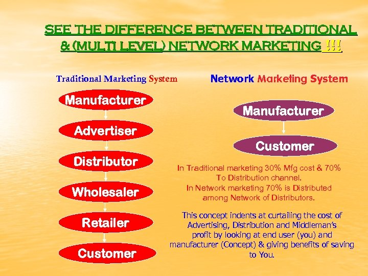 SEE THE DIFFERENCE BETWEEN TRADITIONAL & (multi level) NETWORK MARKETING !!! Traditional Marketing System