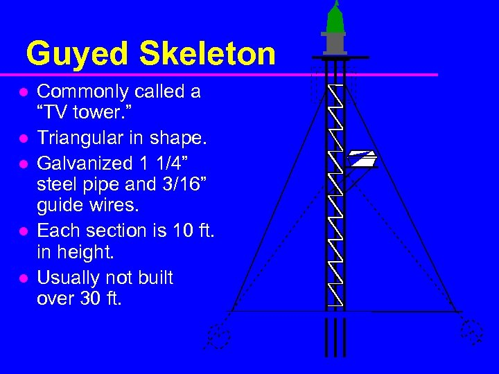 "Guyed Skeleton l l l Commonly called a ""TV tower. "" Triangular in shape."