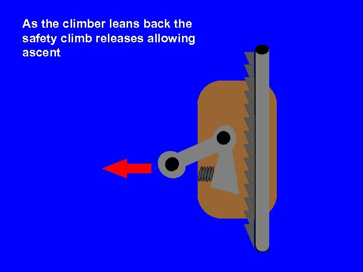 As the climber leans back the safety climb releases allowing ascent