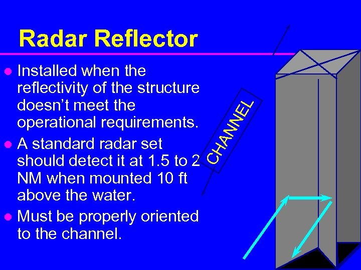Radar Reflector Installed when the reflectivity of the structure doesn't meet the operational requirements.