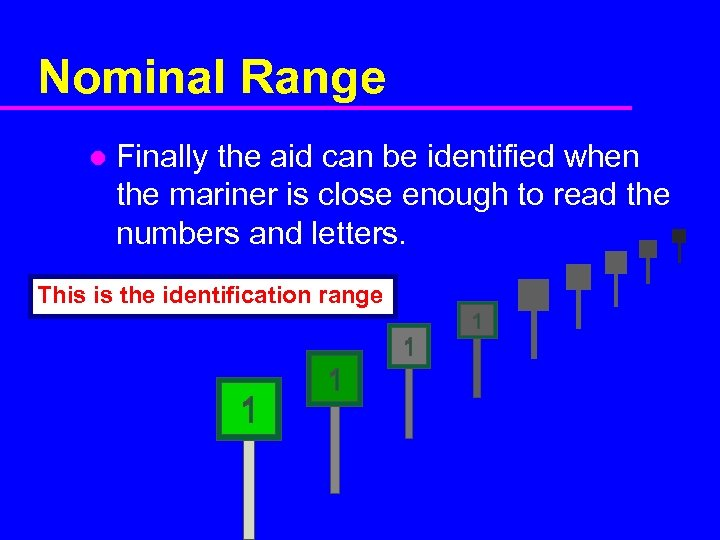 Nominal Range l Finally the aid can be identified when the mariner is close