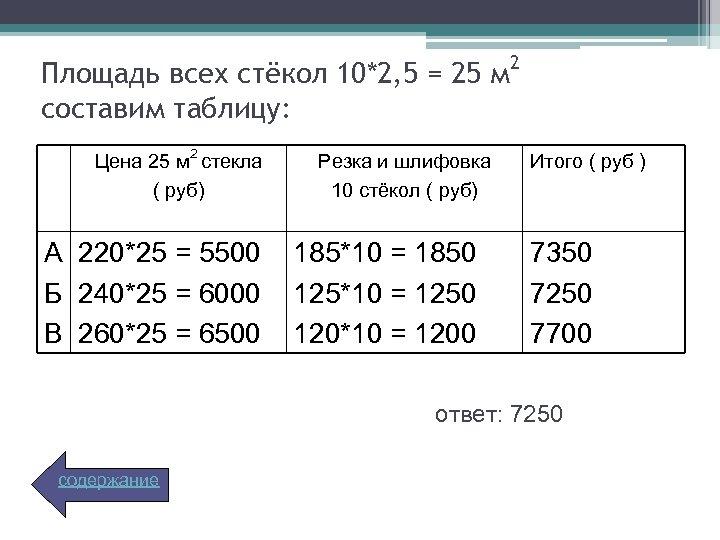 Площадь всех стёкол 10*2, 5 = 25 м 2 составим таблицу: 2 Цена 25