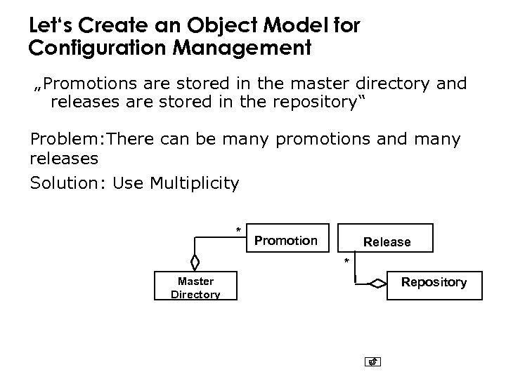 "Let's Create an Object Model for Configuration Management ""Promotions are stored in the master"