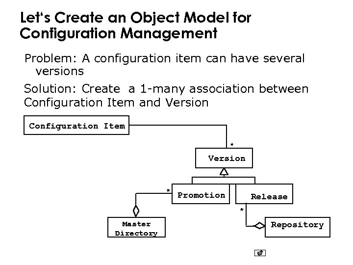 Let's Create an Object Model for Configuration Management Problem: A configuration item can have