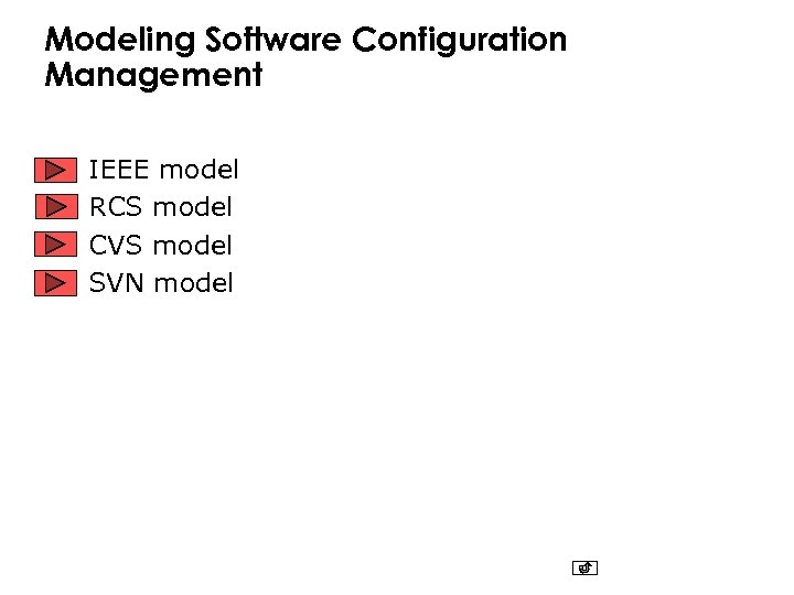 Modeling Software Configuration Management • • IEEE model RCS model CVS model SVN model