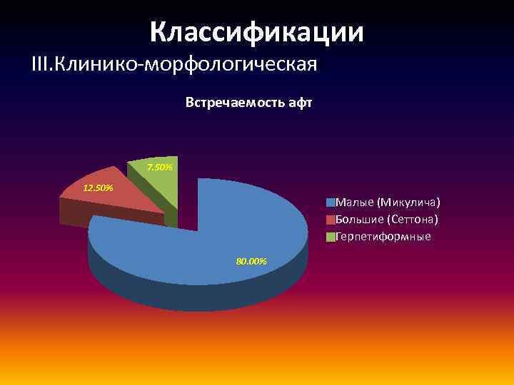 Классификации III. Клинико-морфологическая: Встречаемость афт 7. 50% 12. 50% Малые (Микулича) Большие (Сеттона) Герпетиформные