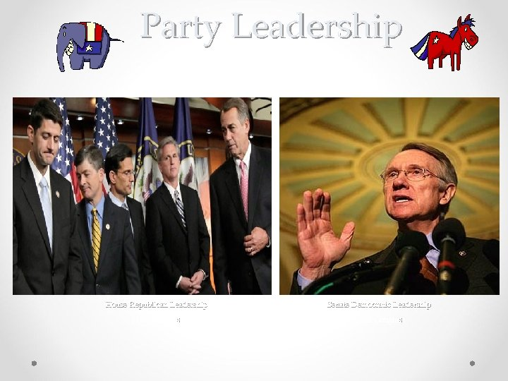 Party Leadership House Republican Leadership Senate Democratic Leadership 113 th Congress 110 th Congress