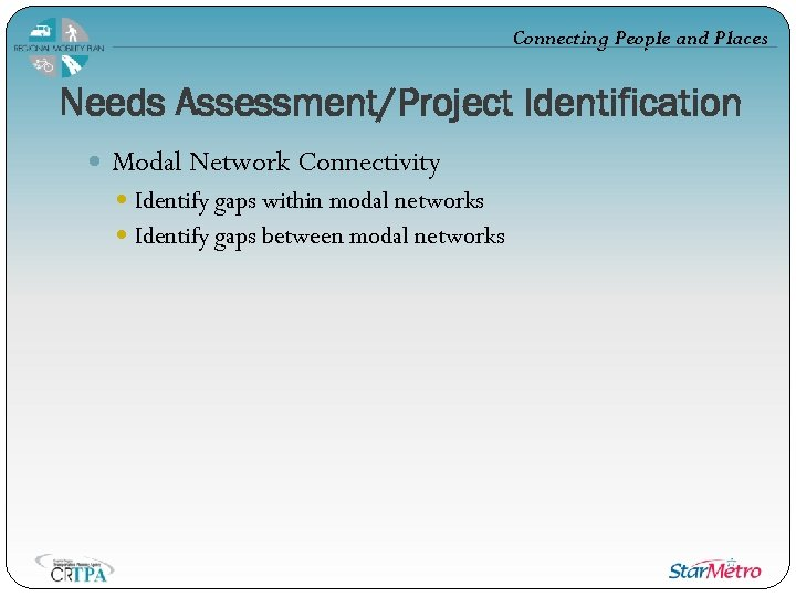 Connecting People and Places Needs Assessment/Project Identification Modal Network Connectivity Identify gaps within modal