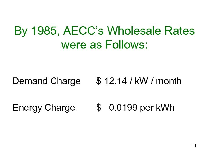 By 1985, AECC's Wholesale Rates were as Follows: Demand Charge $ 12. 14 /
