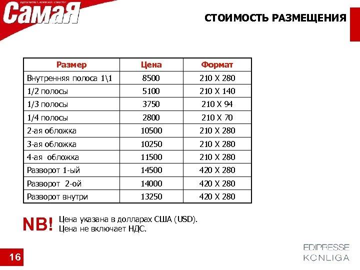 СТОИМОСТЬ РАЗМЕЩЕНИЯ Размер Цена Формат Внутренняя полоса 11 8500 210 Х 280 1/2 полосы