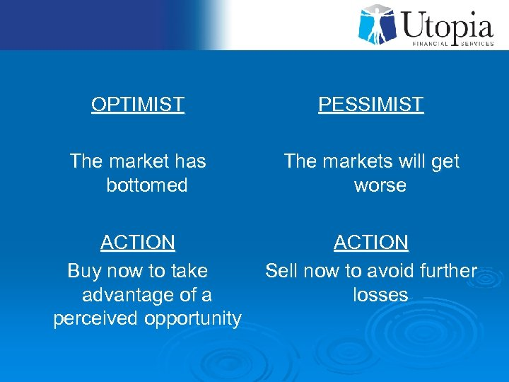 OPTIMIST PESSIMIST The market has bottomed The markets will get worse ACTION Buy now