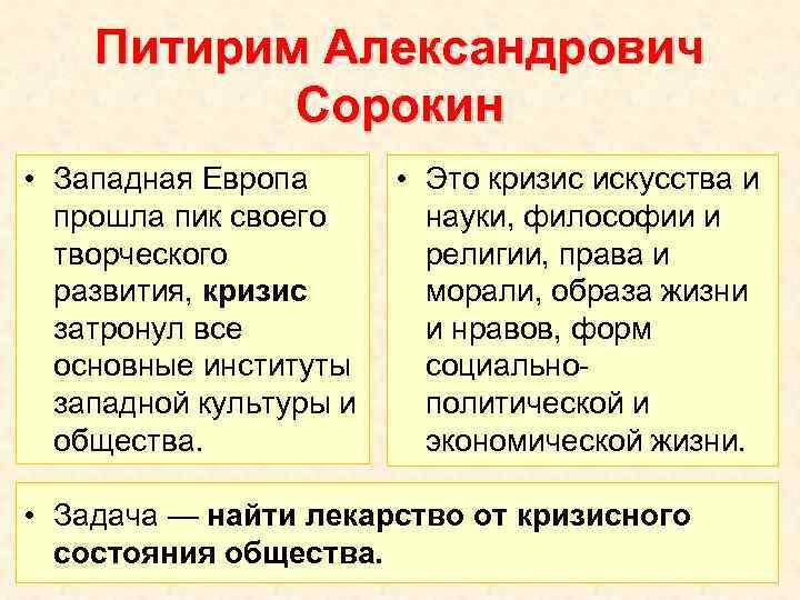 Питирим Александрович Сорокин • Западная Европа • Это кризис искусства и прошла пик своего