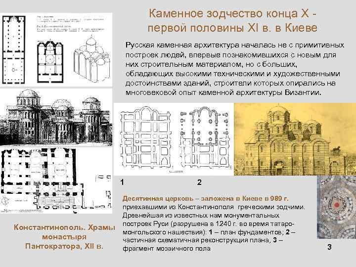 Каменное зодчество конца X первой половины XI в. в Киеве Русская каменная архитектура началась