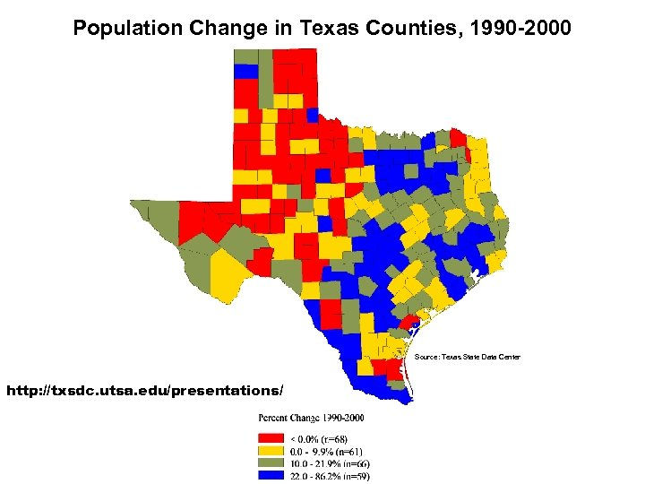 Population Change in Texas Counties, 1990 -2000 Source: Texas State Data Center http: //txsdc.