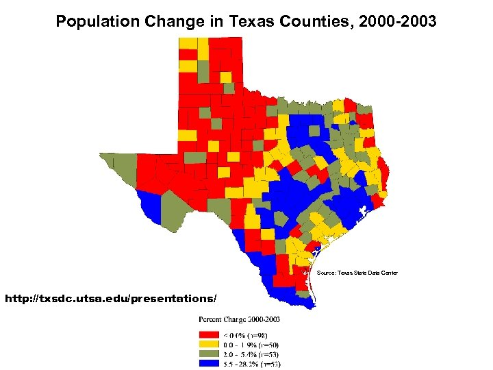 Population Change in Texas Counties, 2000 -2003 Source: Texas State Data Center http: //txsdc.