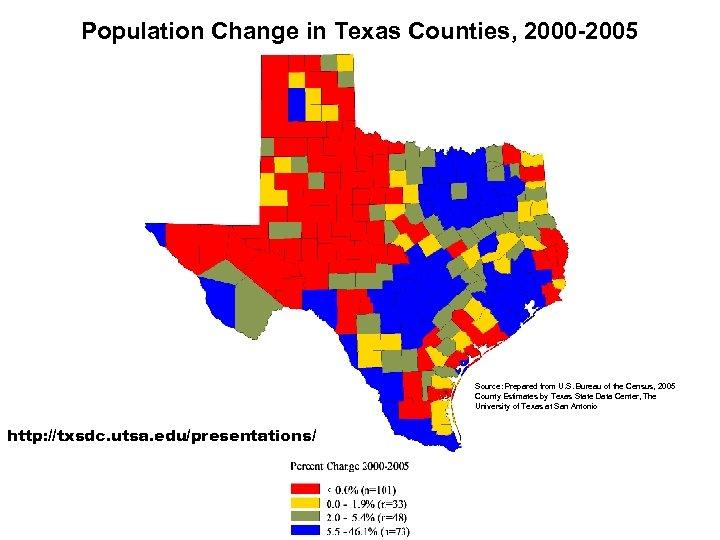 Population Change in Texas Counties, 2000 -2005 Source: Prepared from U. S. Bureau of
