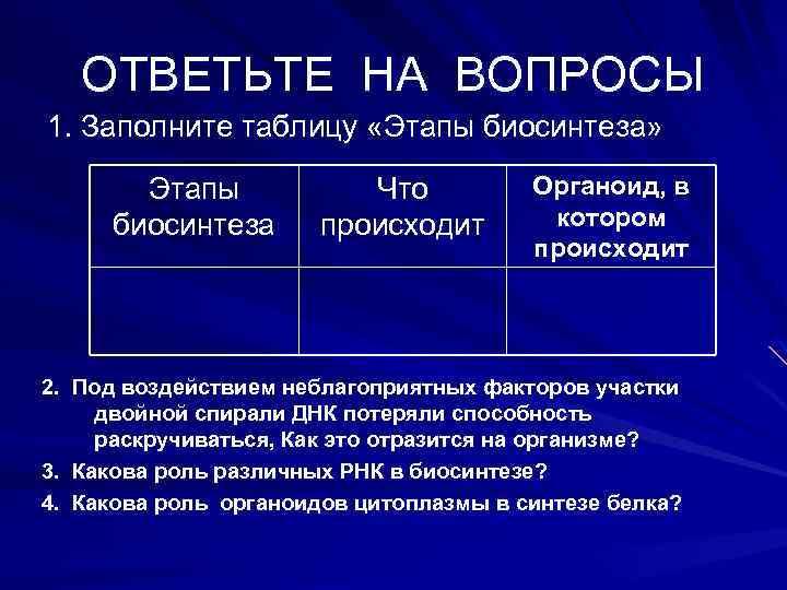 ОТВЕТЬТЕ НА ВОПРОСЫ 1. Заполните таблицу «Этапы биосинтеза» Этапы биосинтеза Что происходит Органоид, в