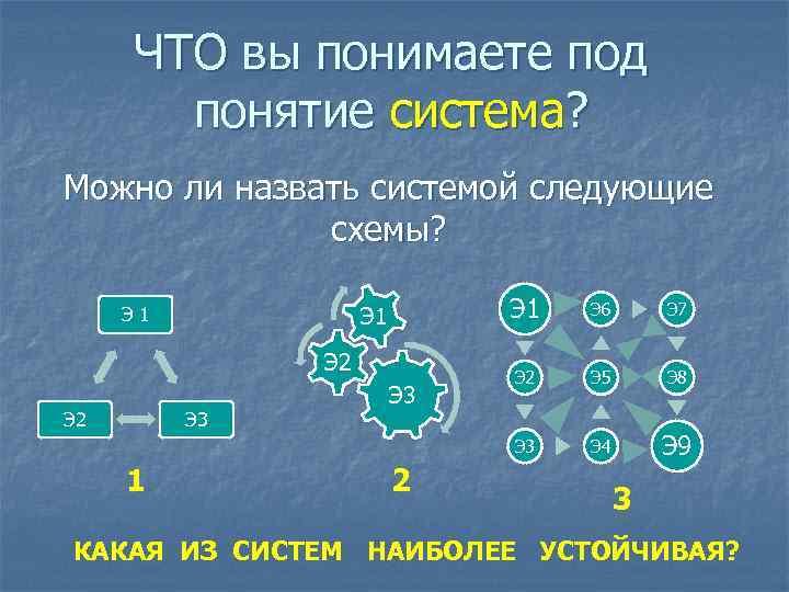 ЧТО вы понимаете под понятие система? Можно ли назвать системой следующие схемы? Э 1