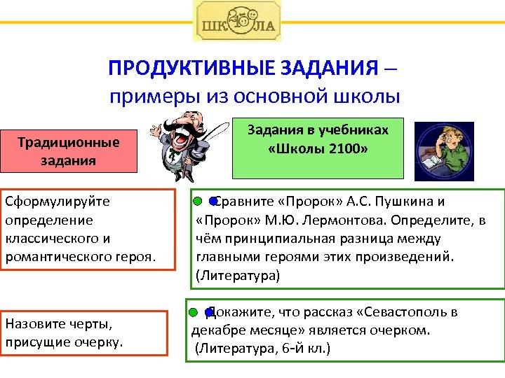 ПРОДУКТИВНЫЕ ЗАДАНИЯ – примеры из основной школы Традиционные задания Сформулируйте определение классического и романтического