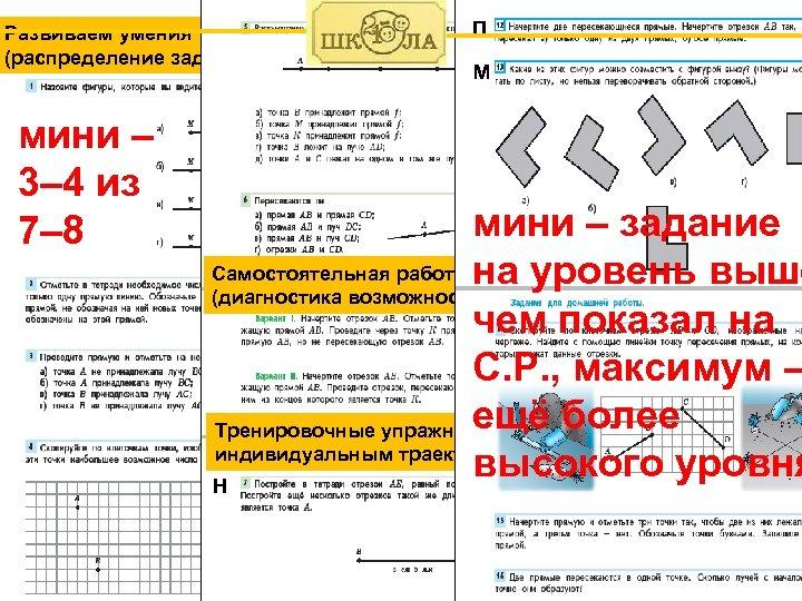 Минимакс. Математика, 5 кл. П Развиваем умения (распределение заданий по группам) мини – 3–