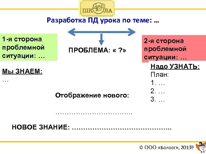 Разработка ПД урока по теме: … 1 -я сторона проблемной ситуации: … ПРОБЛЕМА: «