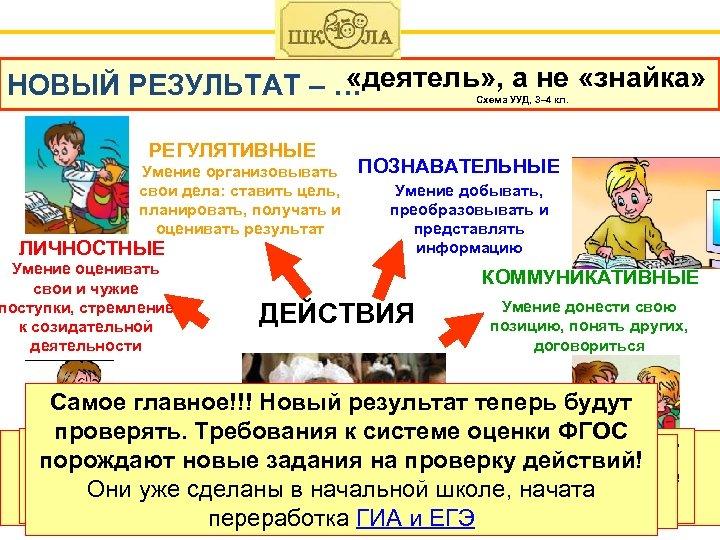 «деятель» , а не «знайка» НОВЫЙ РЕЗУЛЬТАТ – … Схема УУД, 3– 4