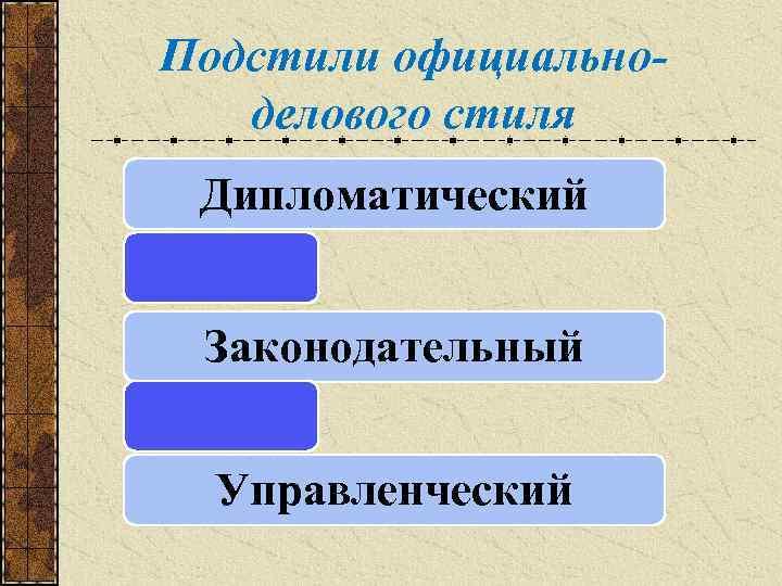 Подстили официальноделового стиля Дипломатический Законодательный Управленческий