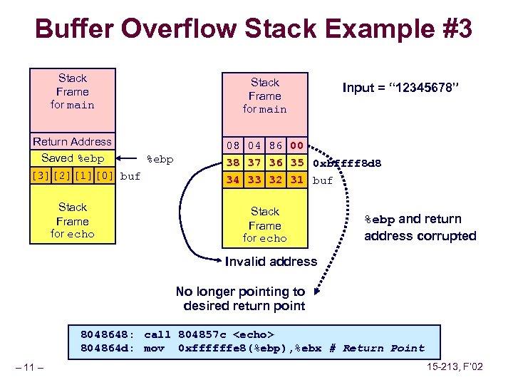Buffer Overflow Stack Example #3 Stack Frame for main Return Address Saved %ebp [3][2][1][0]