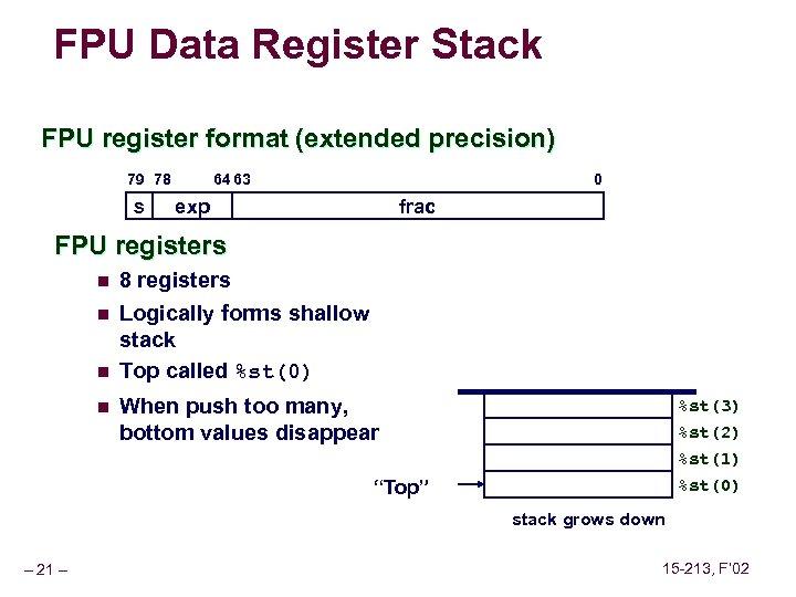 FPU Data Register Stack FPU register format (extended precision) 79 78 s 0 64