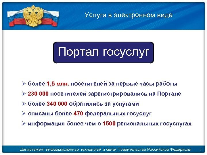 © 2009 D. Kleymenov Услуги в электронном виде Портал госуслуг Ø более 1, 5