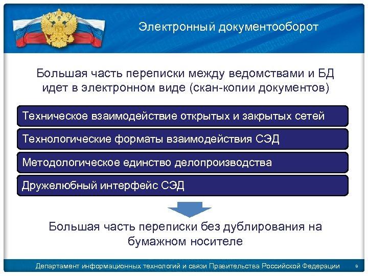© 2009 D. Kleymenov Электронный документооборот Большая часть переписки между ведомствами и БД идет