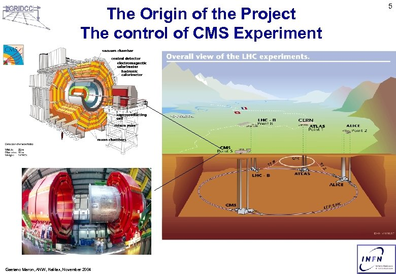 The Origin of the Project The control of CMS Experiment Gaetano Maron, ANW, Halifax,