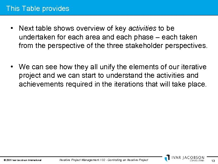 This Table provides • Next table shows overview of key activities to be undertaken