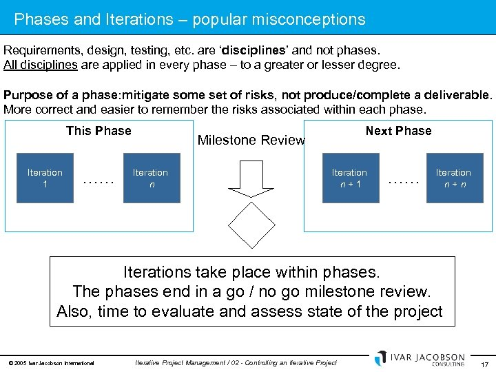 Phases and Iterations – popular misconceptions Requirements, design, testing, etc. are 'disciplines' and not