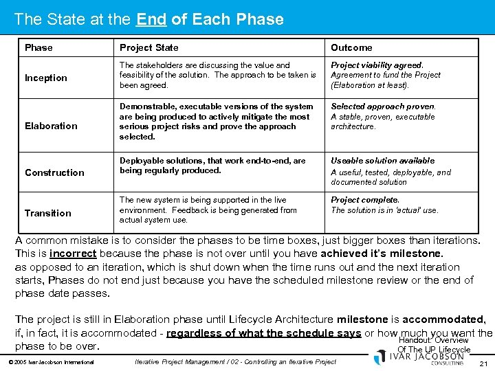 The State at the End of Each Phase Project State Outcome Inception The stakeholders