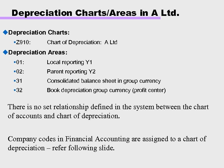 Depreciation Charts/Areas in A Ltd. u. Depreciation Charts: §Z 910: Chart of Depreciation: A