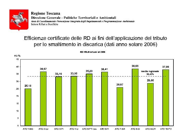 Efficienze certificate delle RD ai fini dell'applicazione del tributo per lo smaltimento in discarica