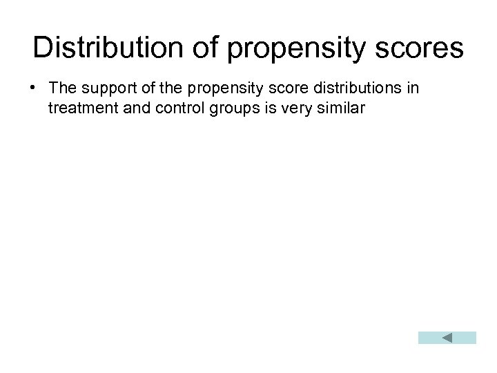 Distribution of propensity scores • The support of the propensity score distributions in treatment