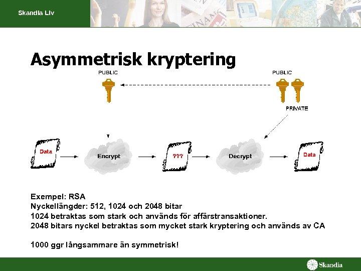 Skandia Liv Asymmetrisk kryptering Exempel: RSA Nyckellängder: 512, 1024 och 2048 bitar 1024 betraktas