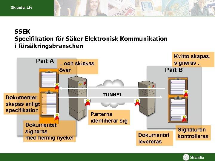 Skandia Liv SSEK Specifikation för Säker Elektronisk Kommunikation i försäkringsbranschen Kvitto skapas, signeras. .