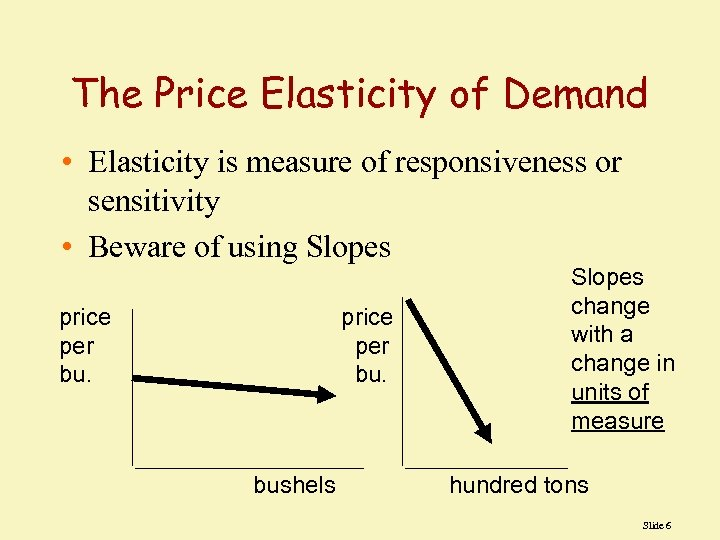 The Price Elasticity of Demand • Elasticity is measure of responsiveness or sensitivity •