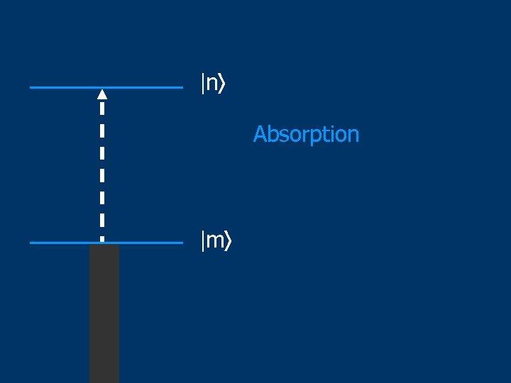 n Absorption m